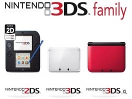 Wist je dat de 2DS maar één scherm heeft? Door de behuizing lijken het er twee te zijn.