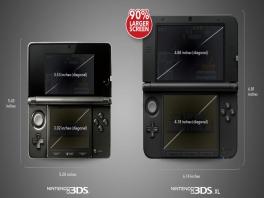 De grootste schermen ooit op een handheld; 90% groter dan die van de <a href = https://www.mario3ds.nl/Nintendo-3DS-spel.php?t=Nintendo_3DS>3DS</a>!